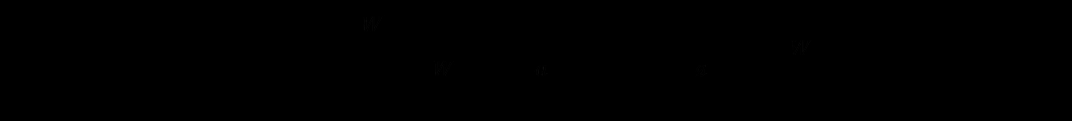 gab equation