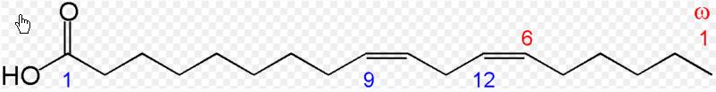 omega6