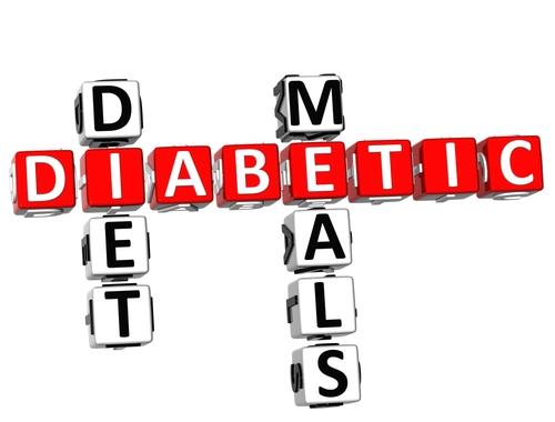 diabetesmeal 73341382