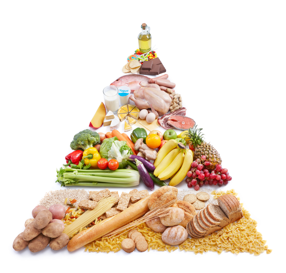 foodpyramid 54369676