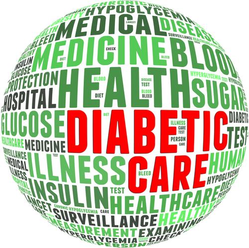 diabetes concept 100611856